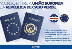 Alteração ao Acordo de Facilitação de Vistos entre Cabo Verde e a União Europeia