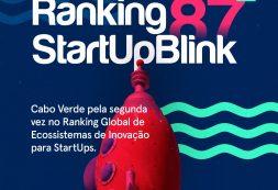 Cabo Verde sobe 4 posições no Ranking mundial de Ecossistemas de inovação da StartupBlink